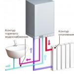 Электрический двухконтурный котел для отопления