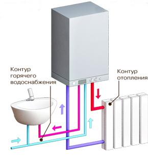 Двухконтурный электро котел