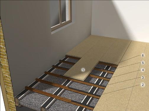 От пола до потолка - шаг за шагом