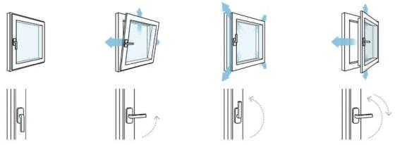 Особенности пластиковых окон и их правильное обслуживание